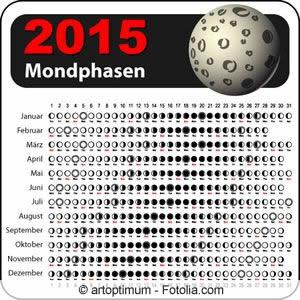 Mondphasen 2015