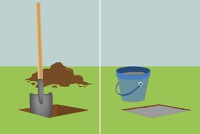 Pfostenträger einbetonieren - Loch ausheben und Beton einfüllen