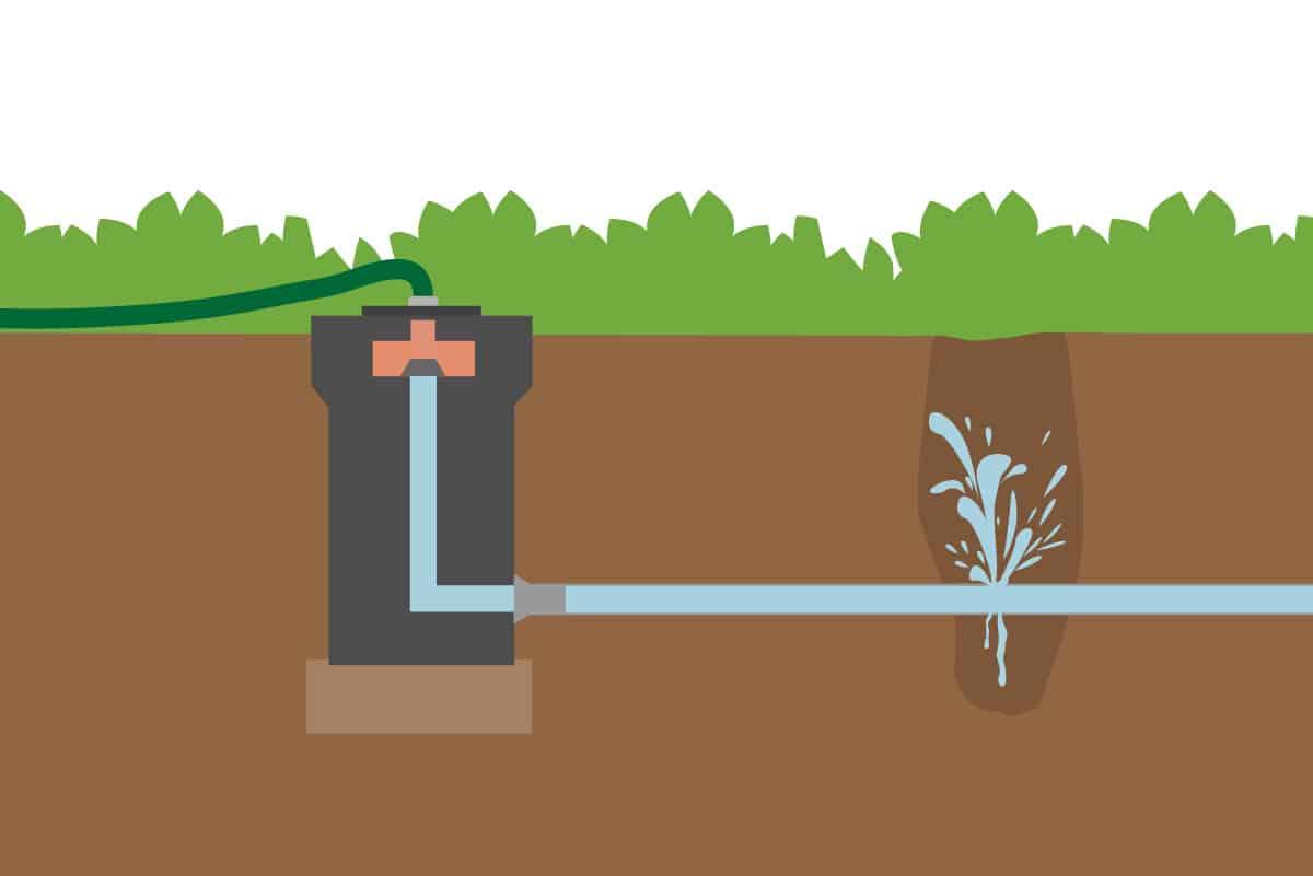 Leck in der Pipeline