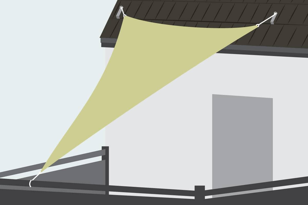 Sonnensegel an Dachpfannen befestigen