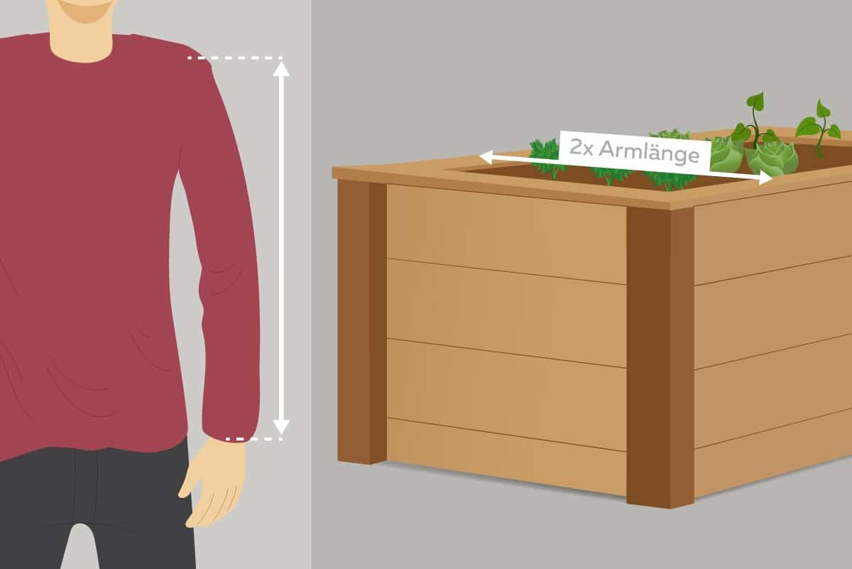 Hochbeet-Breite mit Armlänge ermitteln