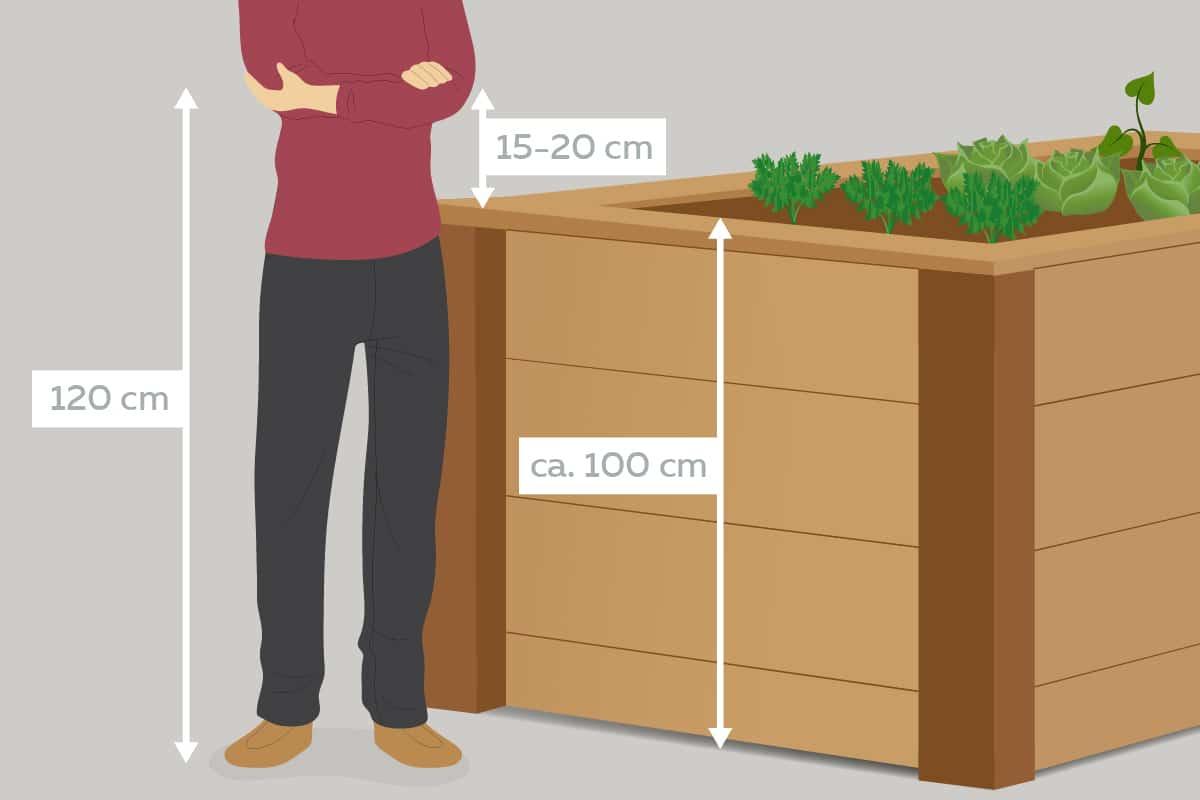 Hochbeet-Höhe mit Ellenbogenmethode bestimmen